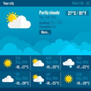 シラチャの天気を調べる方法は?